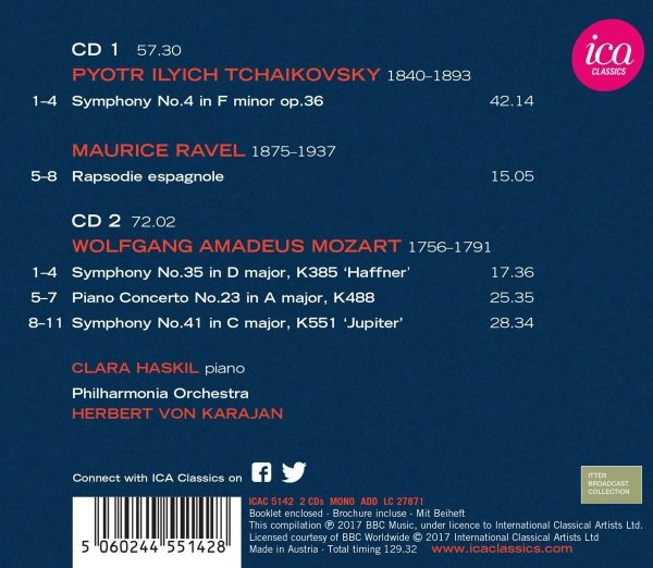 Herbert von Karajan (2CDs)